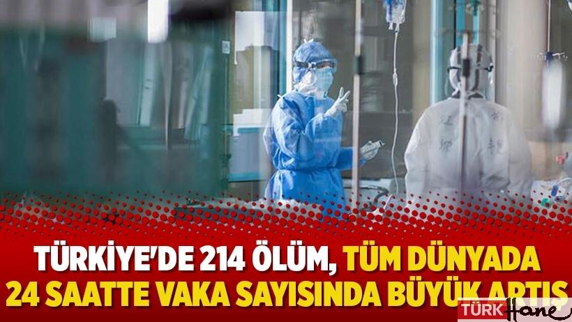 Türkiye'de 214 ölüm, tüm dünyada 24 saatte vaka sayısında büyük artış
