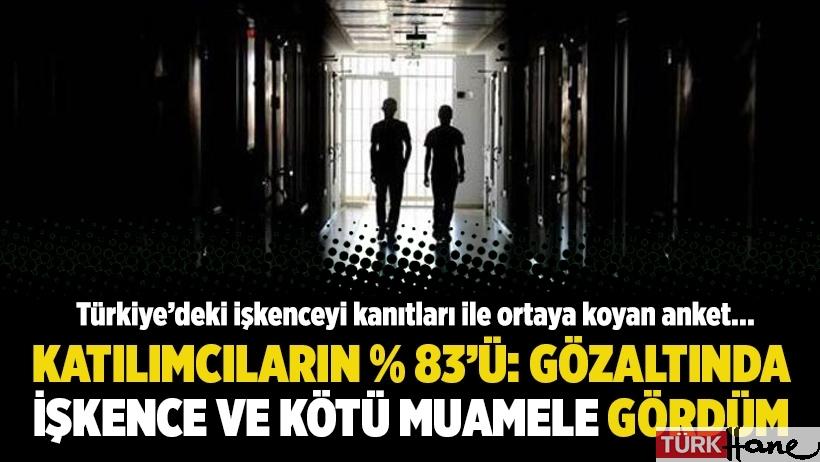 'Türkiye'de işkence var mı' anketi: Katılımcıların yüzde 83'ü gözaltında işkence görmüş!